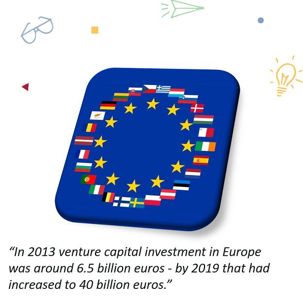 In 2013, venture capital investment in Europe was around 6.5 billion euros